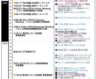 スクリーンショット 2019-05-08 0.33.26