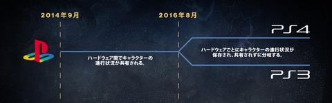 platforms_infographic_JP