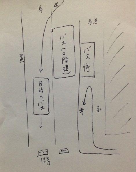 fig1-1-1 事故現場