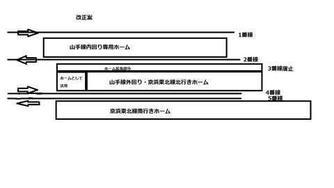 品川駅ホーム・改正案