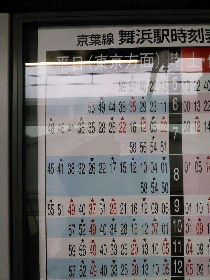 東京 駅 京葉 線 時刻 表
