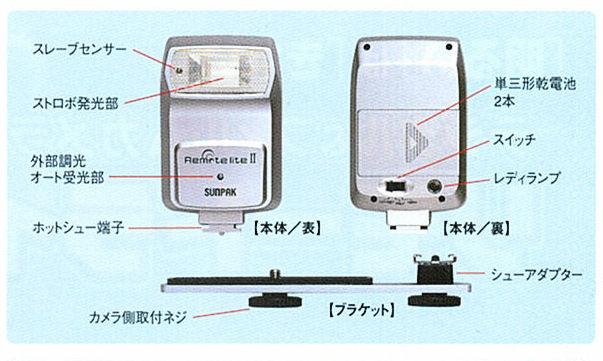 サンパックリモートライト2-3