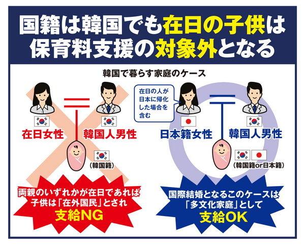 【韓国】韓国で子育て中の在日韓国人が保育所の入園申請でたらい回し