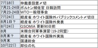 ボルトン補佐官が日本、韓国を訪問。両国の外相らと会談……この時期にボルトンを送る意味とは?