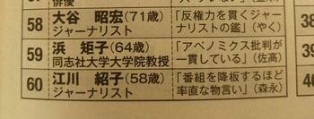 【話題】「いま日本で一番信用できる人ベスト100」に津田大介、浜矩子、室井佑月、山本太郎ら