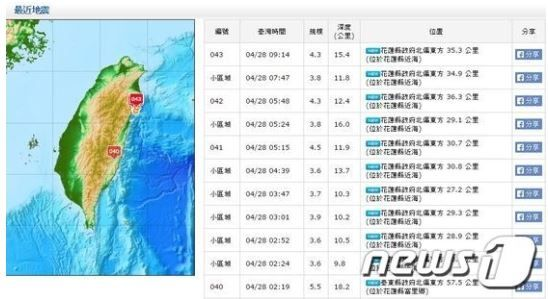 【地震】韓国人「台湾でM5の地震が発生し、その後一晩で27回の地震が発生!」→韓国人「皆さん無事でありますように」