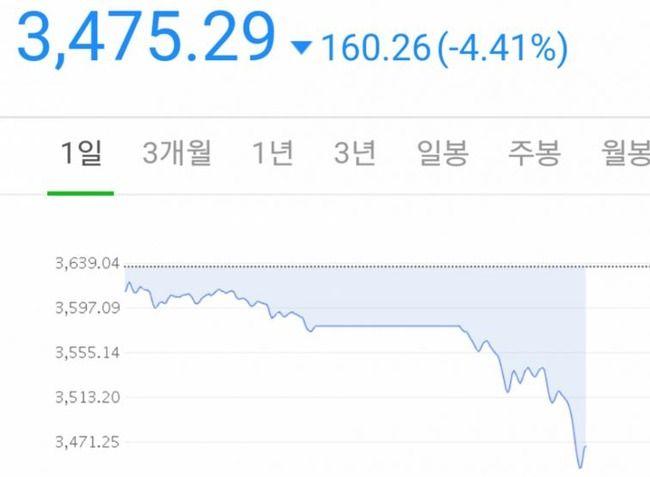 【中国経済崩壊】韓国人「中国株価暴落!場外派生商品、デリバティブ取引禁止‥中国証券会社で強力な調査を開始‥金融圏震えている」 韓国経済ニュース
