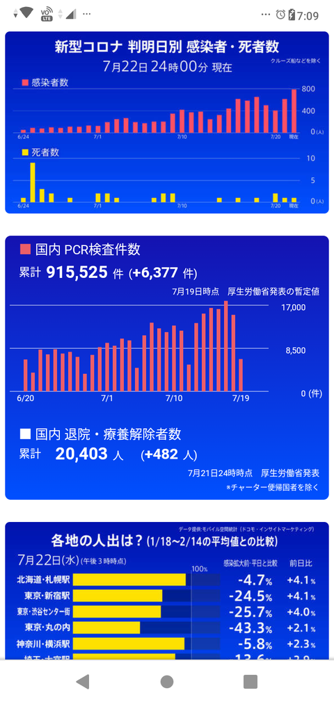 Screenshot_20200724-070945