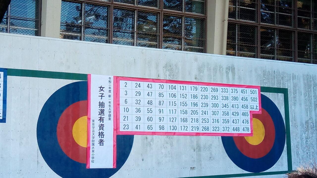 大泉小学校二次考査の合格発表です(番号あり) : むっちり息子と ...