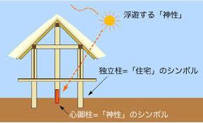 http://livedoor.blogimg.jp/ebeyukan/imgs/0/d/0d348b76.jpg