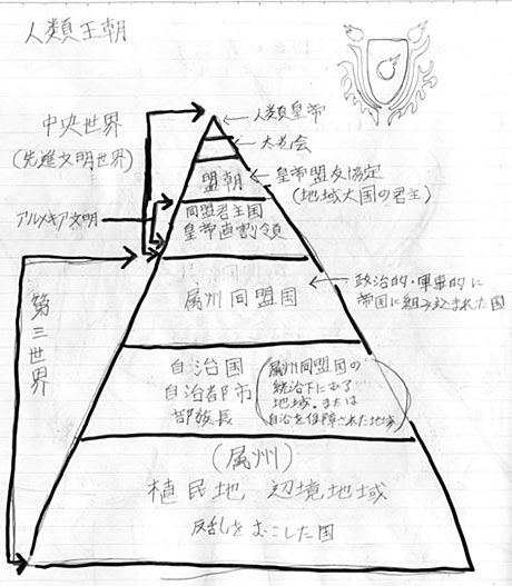 jinrui_teikoku