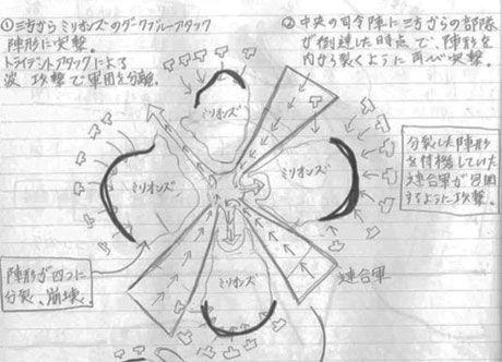 senjutu_zu