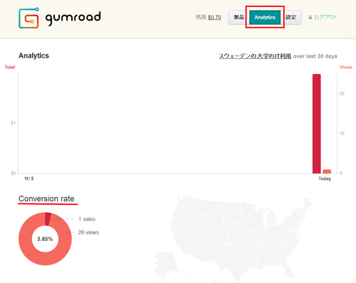 gumroad_analytics