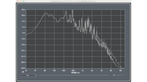 Tape Pro dryWet