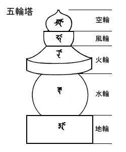 五輪塔-図