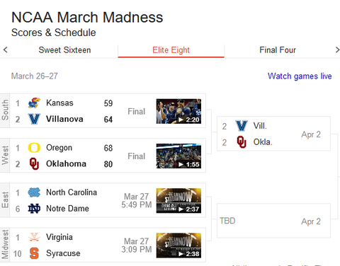 march_madness_eliteeight
