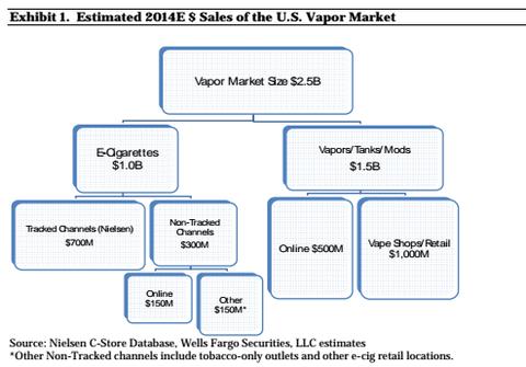 2014_US-ecig-market