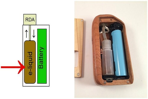 How-Squonking-Works
