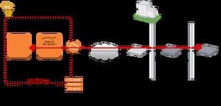 IDC_VPN_AWS