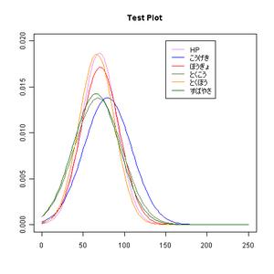 NaiveBayes_test