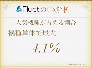 Android_Fluct_人気端末