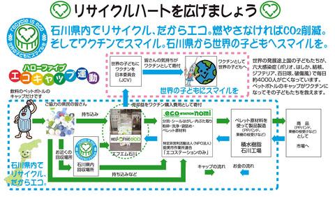 エコキャップ循環図01