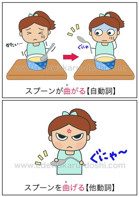 blog曲がる・曲げる