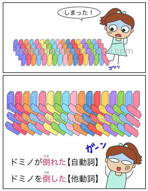 doshi倒れる・倒す(不注意・失敗)