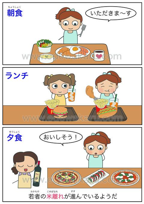 blog離れ②(興味・関心)