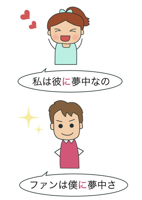 blog夢中2