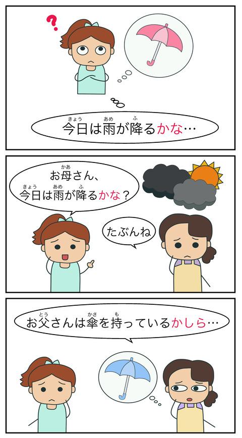 blogかな・かしら(口語形)
