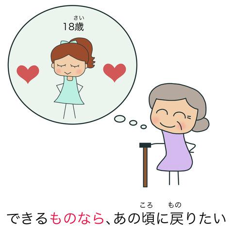 blog〜ものなら