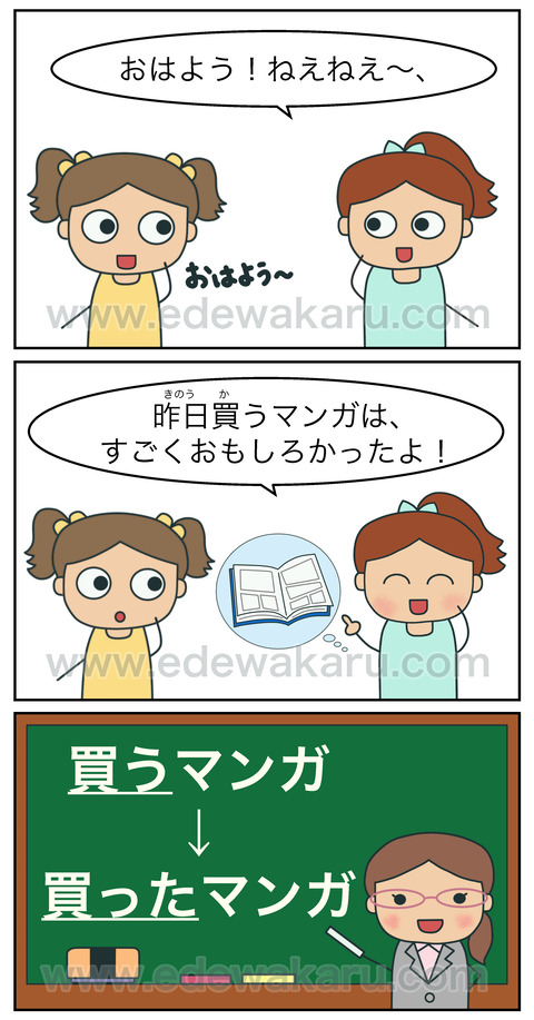 「昨日買うマンガは、すごくおもしろかったよ」|間違った日本語