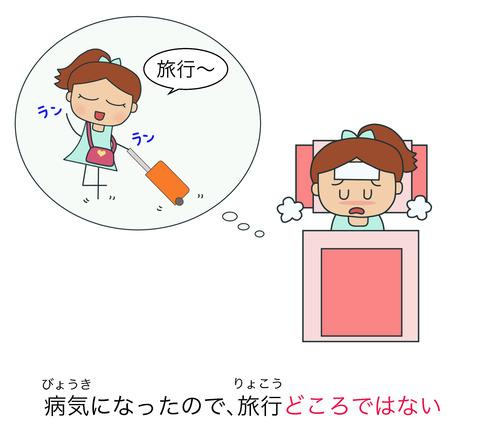 blog〜どころではない