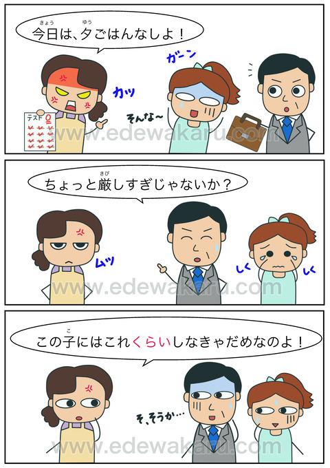 blogくらい(程度)
