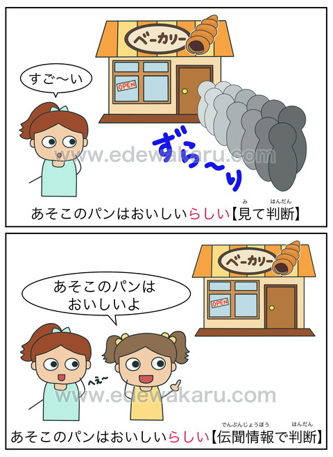 blogらしい(推量)