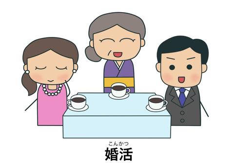 blog婚活