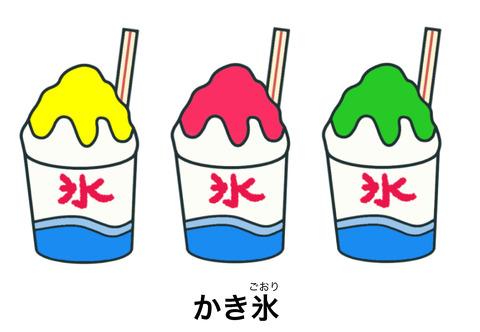 blogかき氷