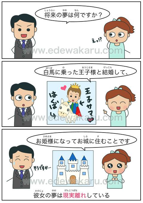 blog離れ(逸脱)