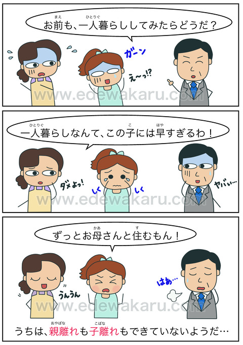 blog離れ(独立)