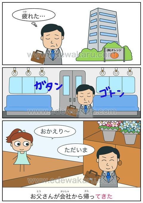 blogてくる(移動)