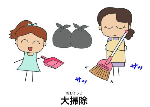 blog大掃除