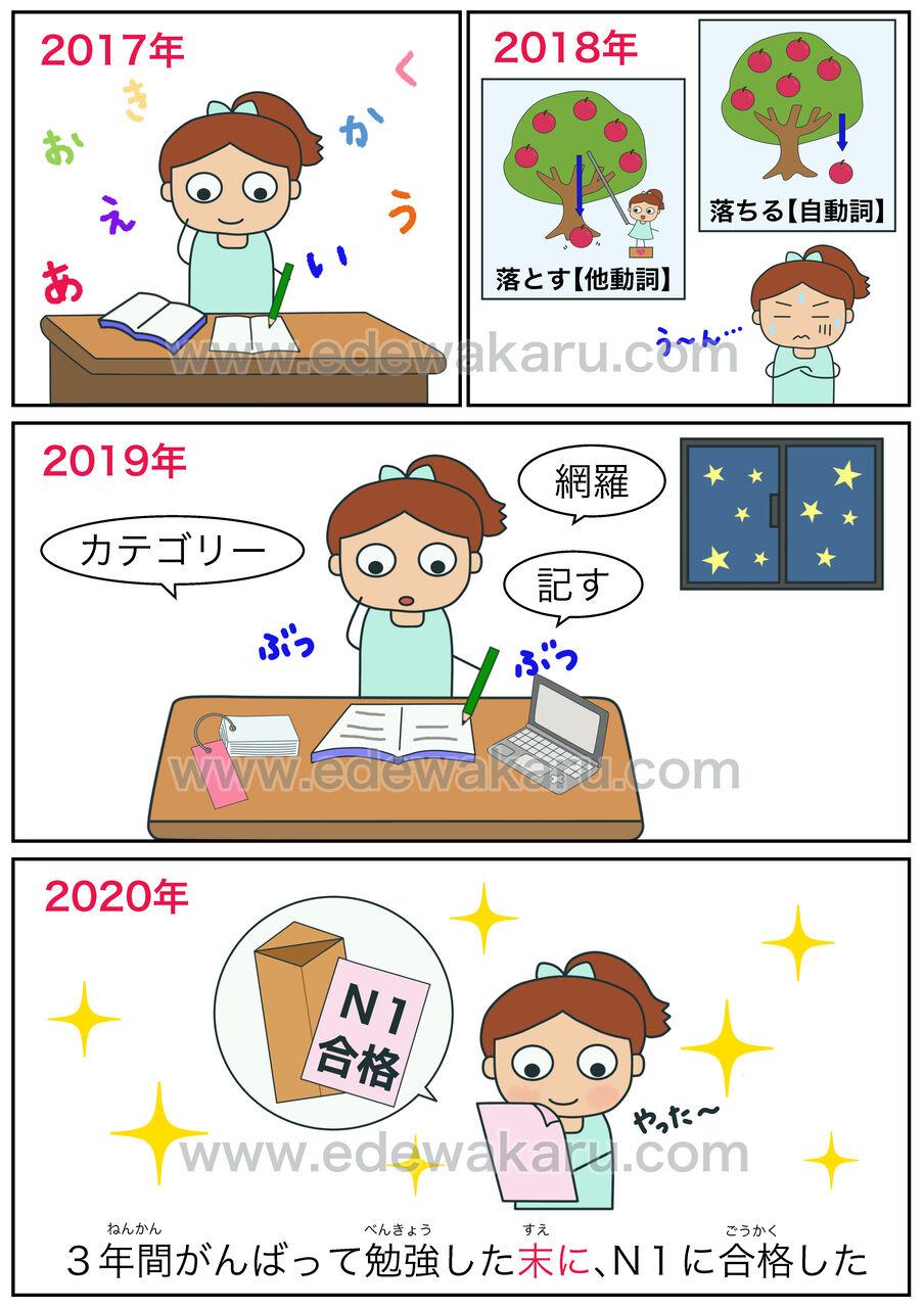末に 日本語能力試験 JLPT N3 : 絵でわかる日本語
