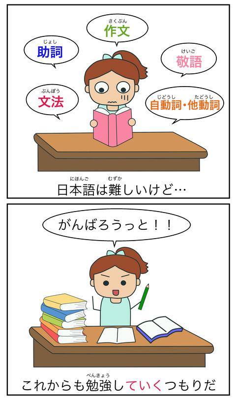 blogていく(継続)