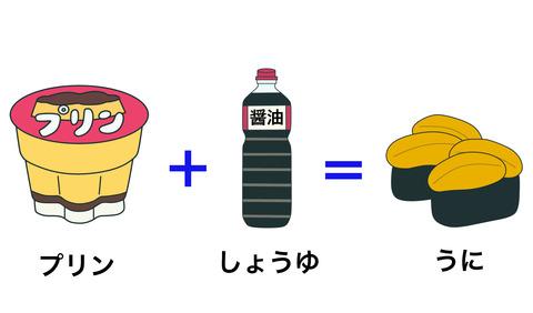 blogウニ