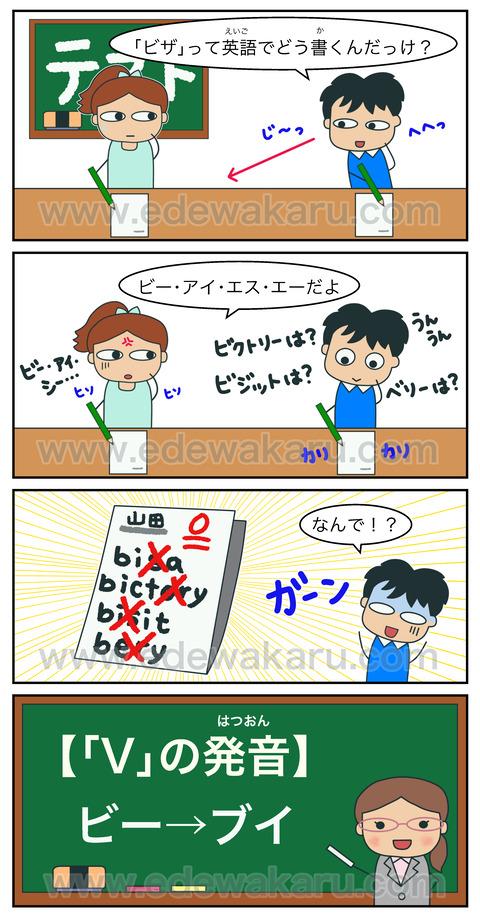 アルファベット発音