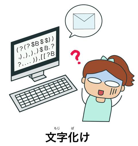 blog文字化け