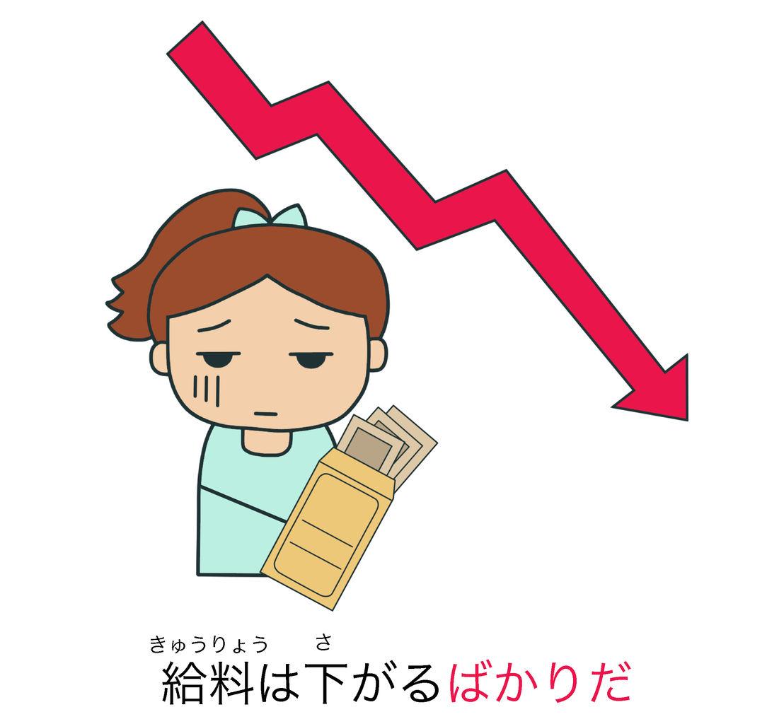 ばかりだ 日本語能力試験 JLPT ...