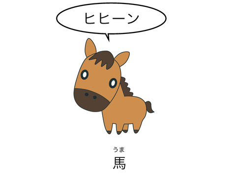 blog馬
