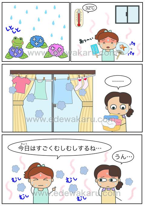 blogむしむし